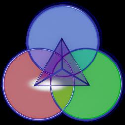 The Holistic Capitalist Logo